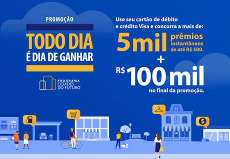 Promoção VisaCidades do Futuro
